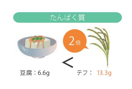 雑穀 の 新 レシピ 若 美 と さ 常識
